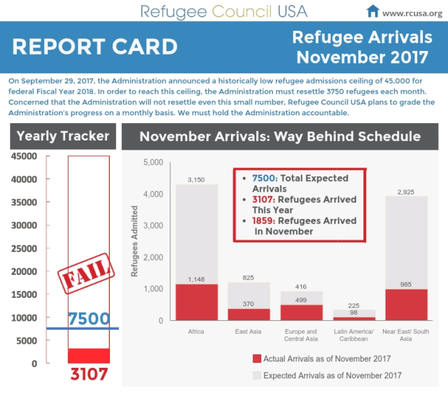 trump-report-card-at-rcusa